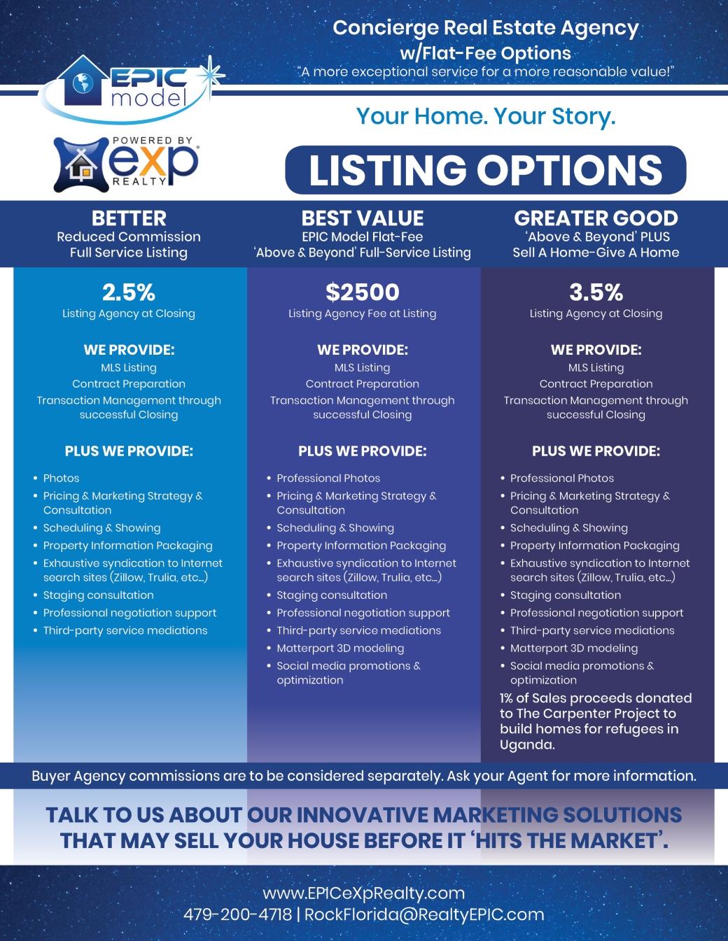 EPIC Listing Options Menu